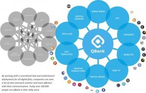 qbank_info3