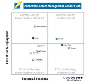 WCM_vendor_flash