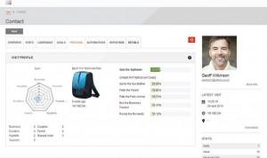 sitecore 8 profile