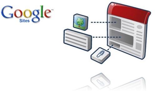 annonshantering, Blogger, content marketing, Google App Engine, Google cms, Google Page Creator, Google Sites Content Marketing, DMP, Data Management Platform, E-handel system, Nyheter, Övriga / Custom CMS