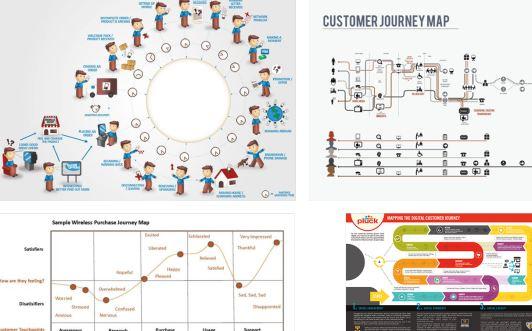 customer journeyJPG