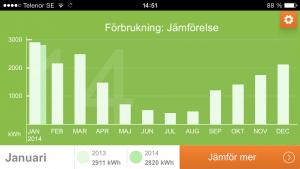 fortum app