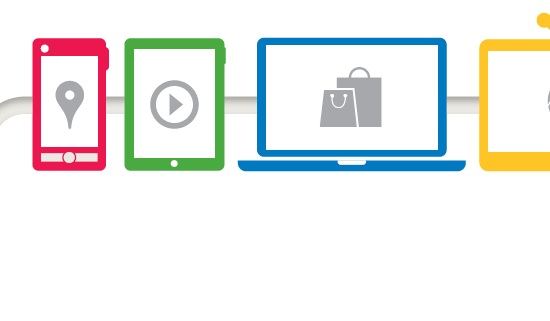 multi-screen e-commerce