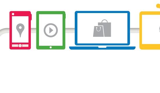 multi-screen e-commerce