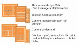 responsiv design 2014