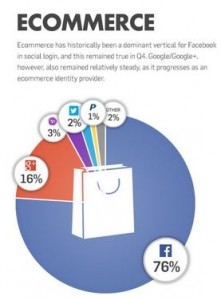social_login_ecommerce